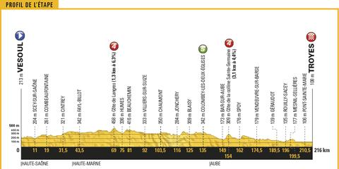 Tour de France, 2017, Stage 6