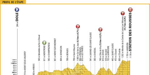Tour de France, 2017, Stage 8