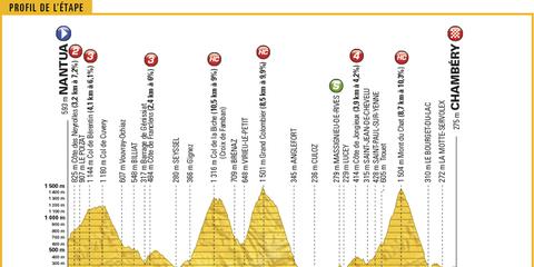 Tour de France, 2017, Stage 9