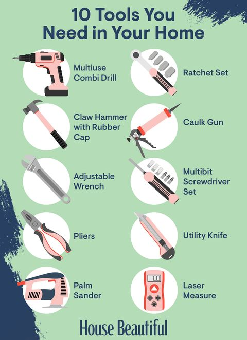 Must-Have Home Tool Kit