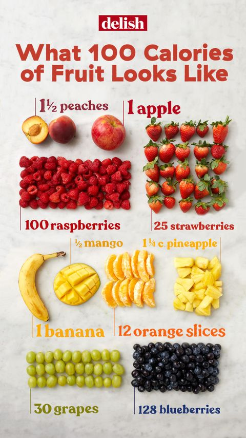 Calories In Fruit This Is What 100 Calories Of Fruit Looks Like