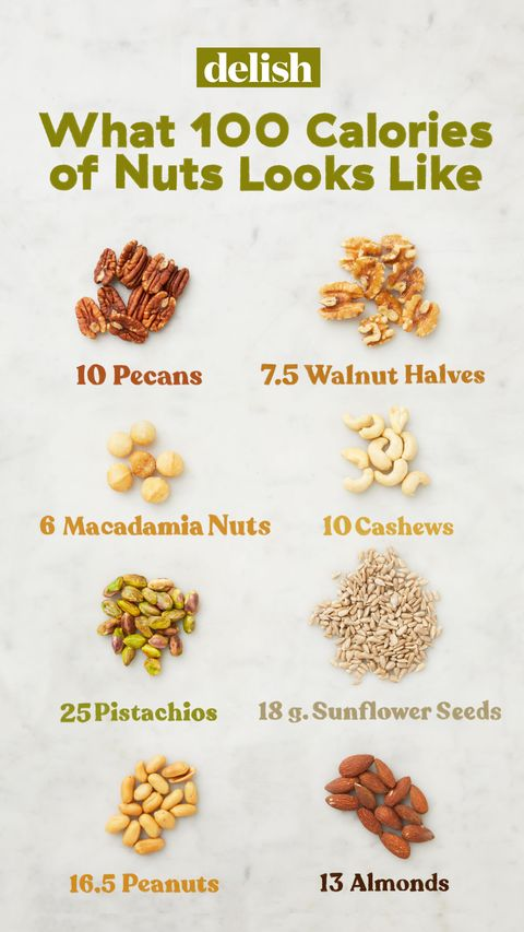 How Many Calories Are In Nuts — This