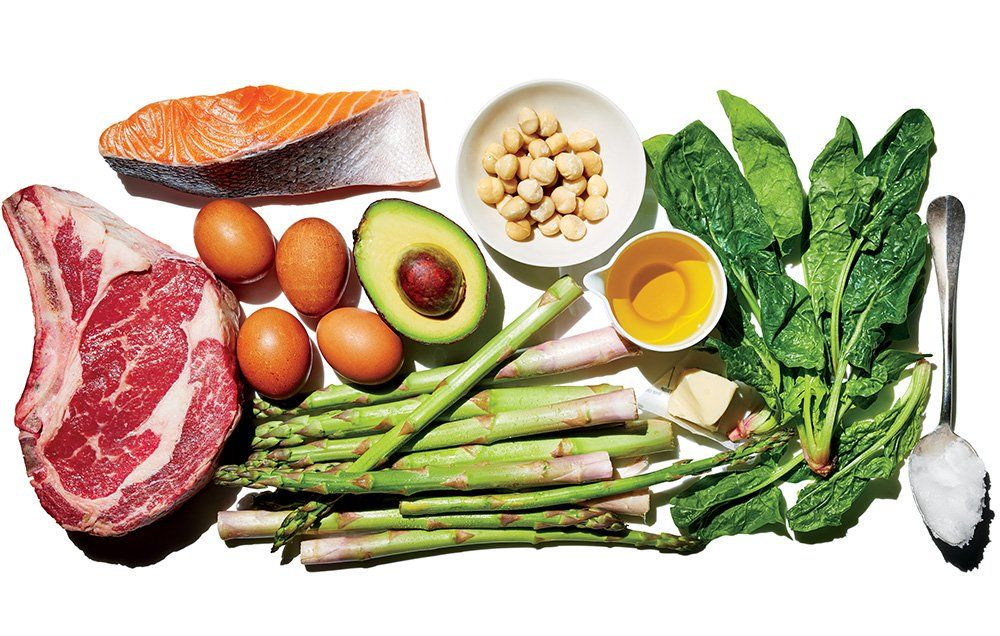 Everything You Should Know About the Ketogenic Diet