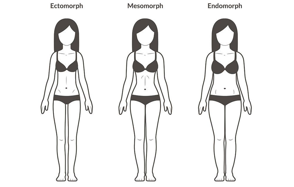 The 3 Body Types Explained Runners World