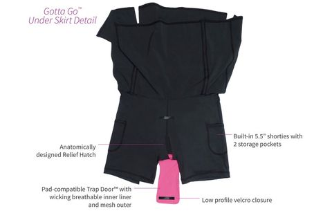 a diagram of the gotta go skirt