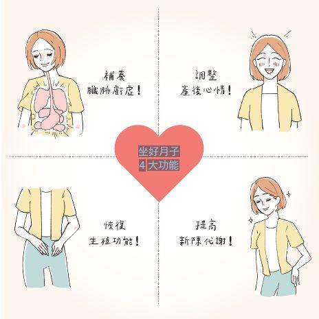 養胎瘦孕  坐月子減肥 產後瘦身