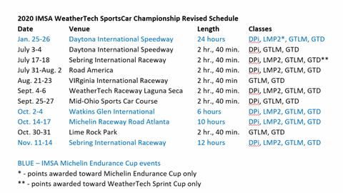 Imsa Calendar 2021 Revised Schedule: IMSA WeatherTech Series Plans Return to Racing