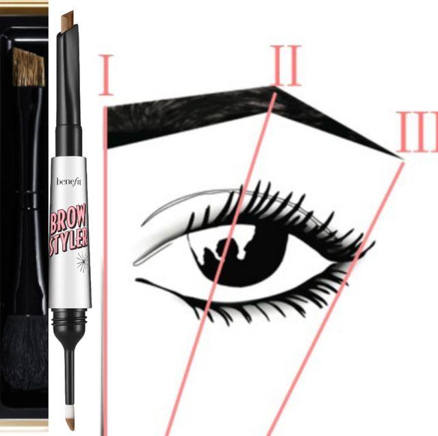 眉毛畫法和眉筆推薦