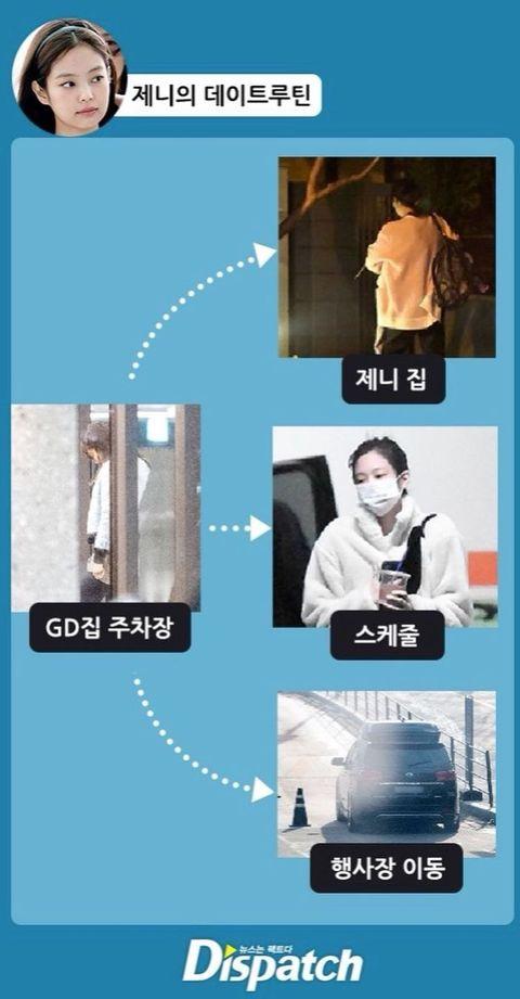 gd權志龍、jennie秘戀一年?!d社嗆聲「這是yg社內公開秘密」、yg經紀公司超嗆回應