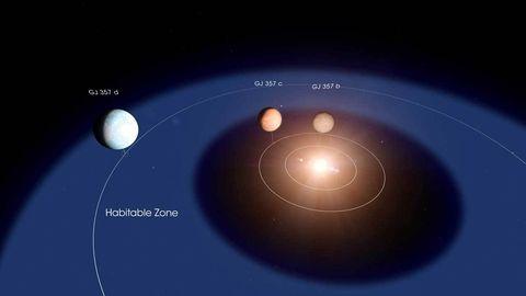 nasa exoplanet gj 357