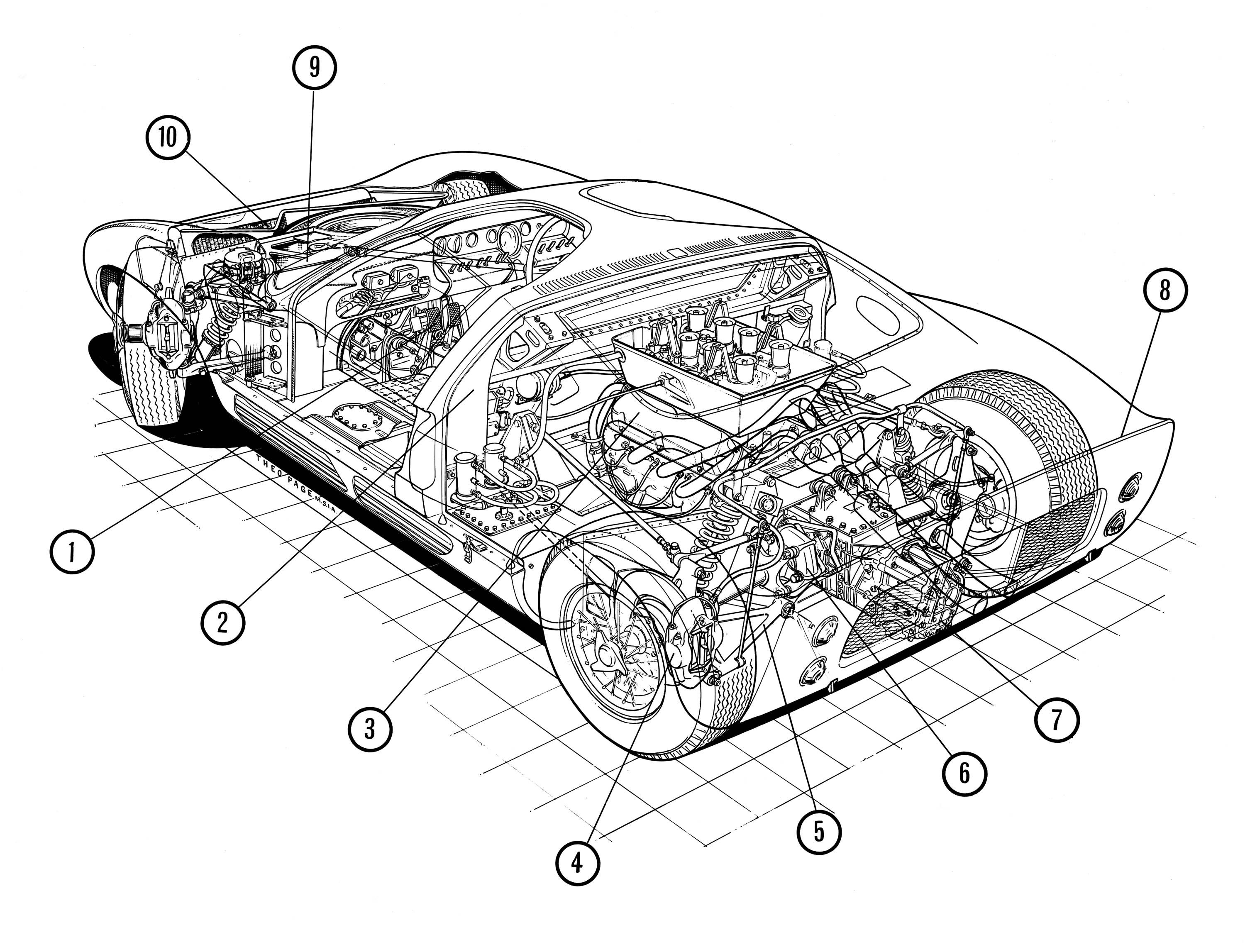 Ford GT40 Mk II History and Technical Analysis — Ford v