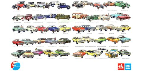 1976 GM Holden poster