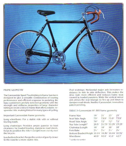 Cannondale Bike Reviews – 10 Best Cannondale Road Bikes