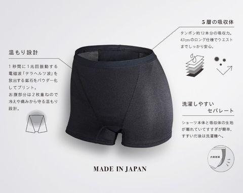 Clothing, Cycling shorts, Shorts, Underpants, Sportswear, Waist, Briefs, Trunks, Leg, Undergarment,