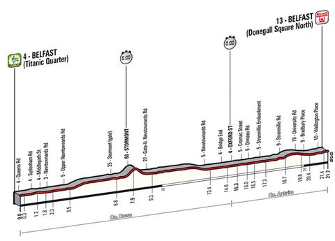 2014 Giro D Italia Stages To Watch