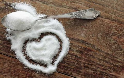 Is Your Sugar Habit Dangerous?