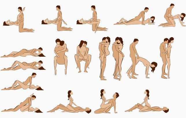 Different types of sexual positions