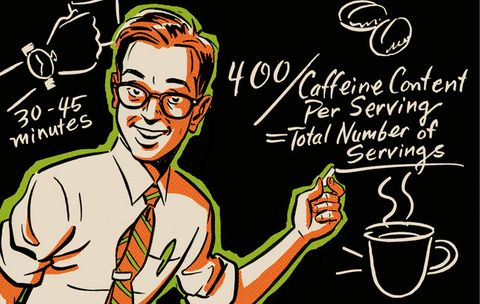 A Simple Way to Find Out If You're Getting Too Much (or Too Little) Caffeine