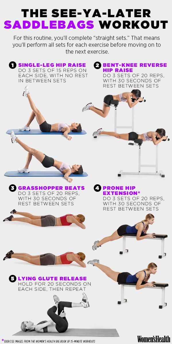 best exercise to get rid of fat hips