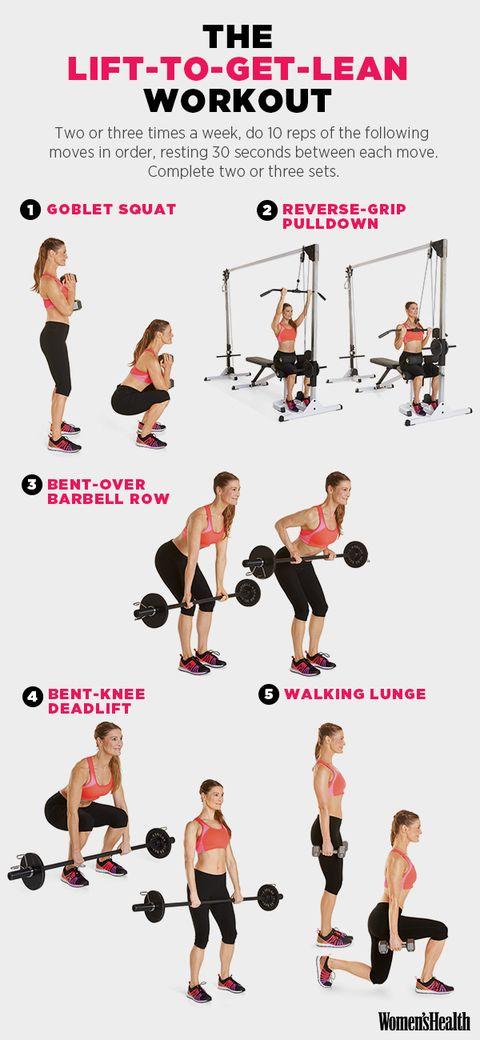 5 Weight Lifting Moves That Ll Help You Drop A Size Or More