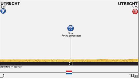2015 Tour de France Stage 1