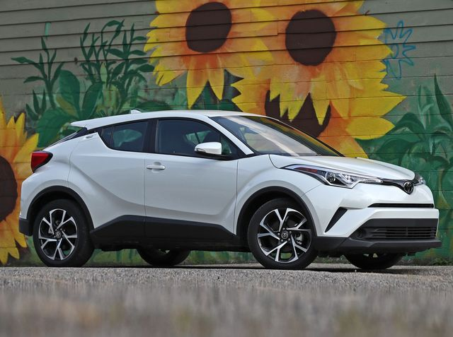 2020 Toyota CHR Changes, Colors, Review >> 2019 Toyota C Hr