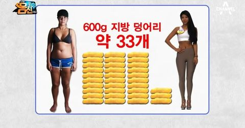 Clothing, Thigh, Leg, Abdomen, Waist, Undergarment, Muscle, Swimwear, Bikini, Games,