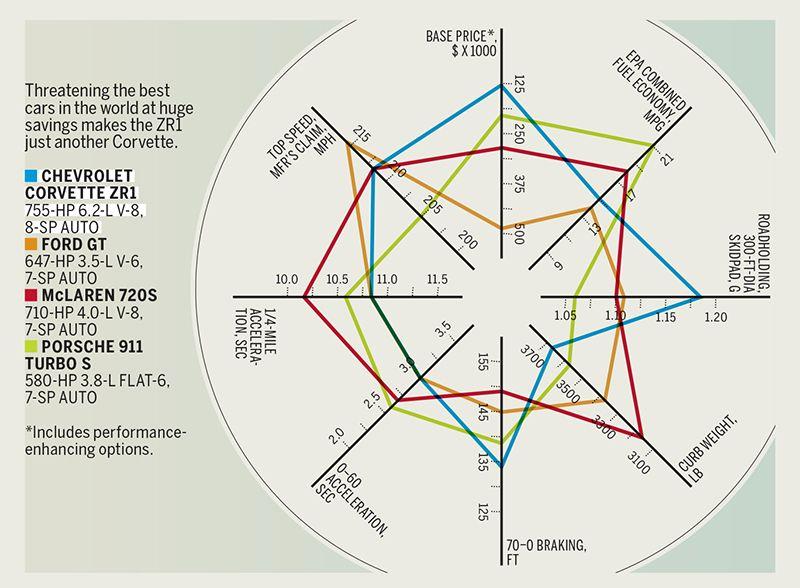 Helm Airflow Chart