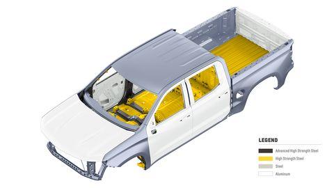 2019 Chevrolet Silverado Revealed - Chevy Silverado Specs ...