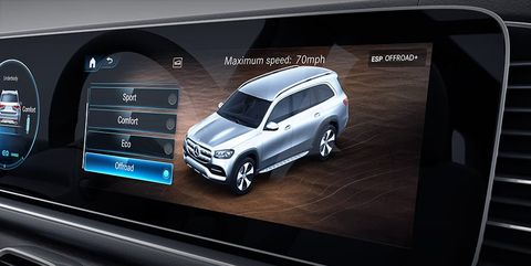 """This Is How the Mercedes-Benz GLS and GLE's """"Bounce"""" Mode Works"""
