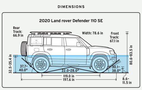 2020 land rover defender 110 se dimensions
