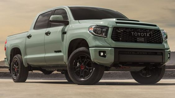 Investment newsletter rankings 2021 toyota unrealized gain/loss on available for sale investments