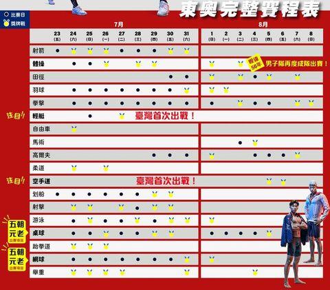 726中華隊賽程表