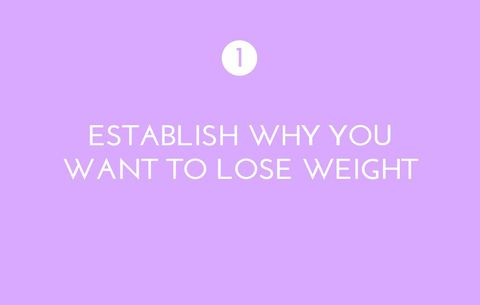 What To Do If You Want To Lose Weight—But Just Can't Motivate Yourself To Get Started