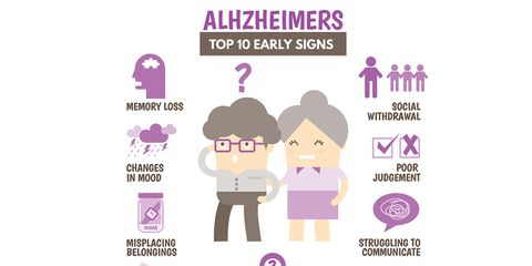 what to know about alzheimers