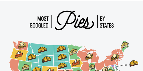 most popular pies by state