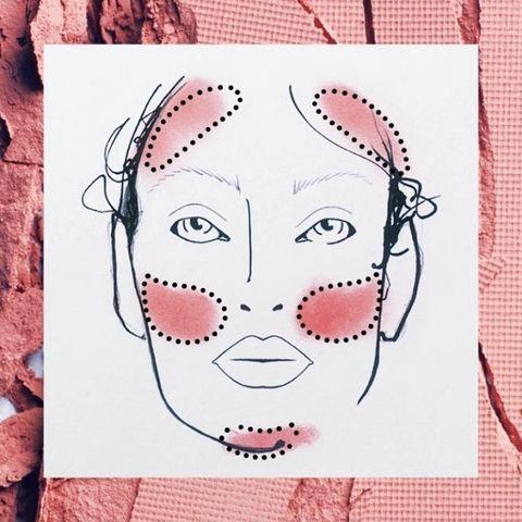 Face, Cheek, Head, Nose, Illustration, Eyebrow, Forehead, Line, Art, Lip,