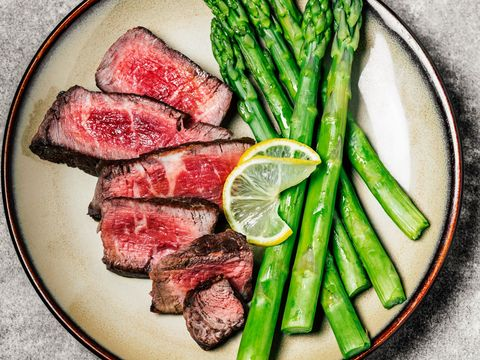 注意すべきポイント その2|冷凍した肉、いつまで食べられる?