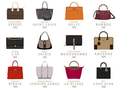 Product, Brown, Bag, Red, White, Style, Luggage and bags, Font, Fashion accessory, Shoulder bag,