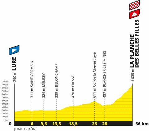 Best Tour De France Stages Must See Stages Of 2019