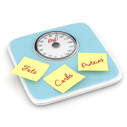 3d rendering of weight scale with notes