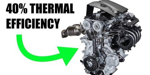 Engine, Auto part, Motor vehicle, Automotive engine part, Vehicle, Automotive super charger part, Car, Motorcycle accessories, Honda,