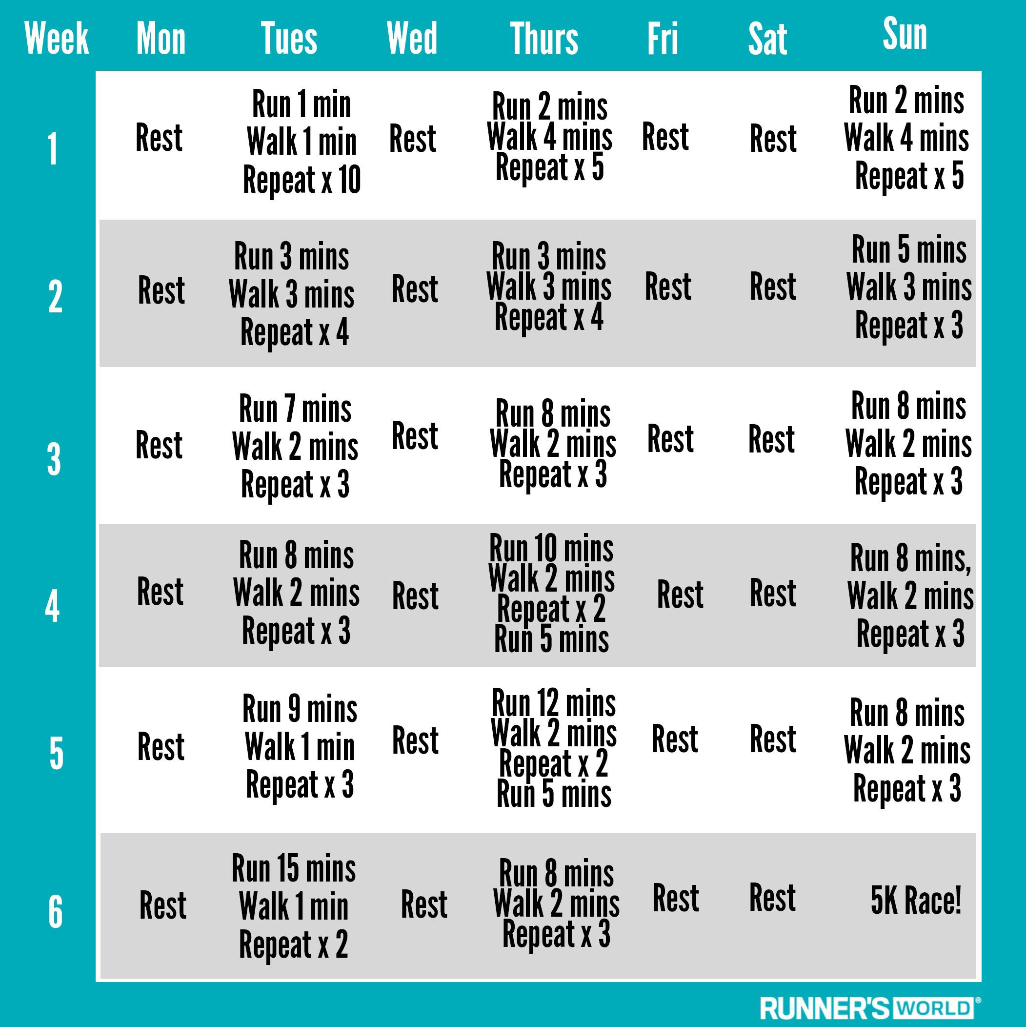 sub 3 hour marathon training plan asics