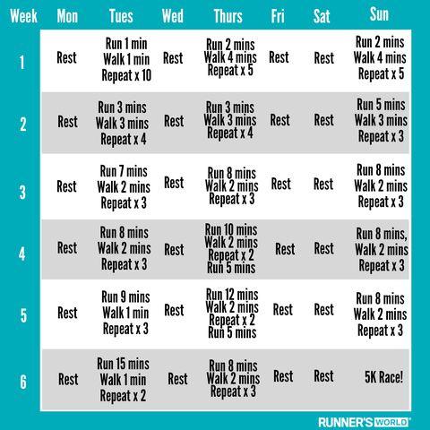 Six Week Beginner 5k Schedule
