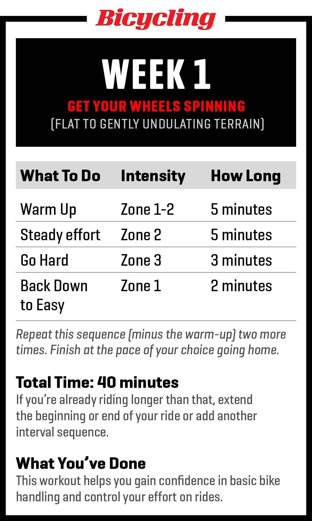 Spinning bike routine for weight loss