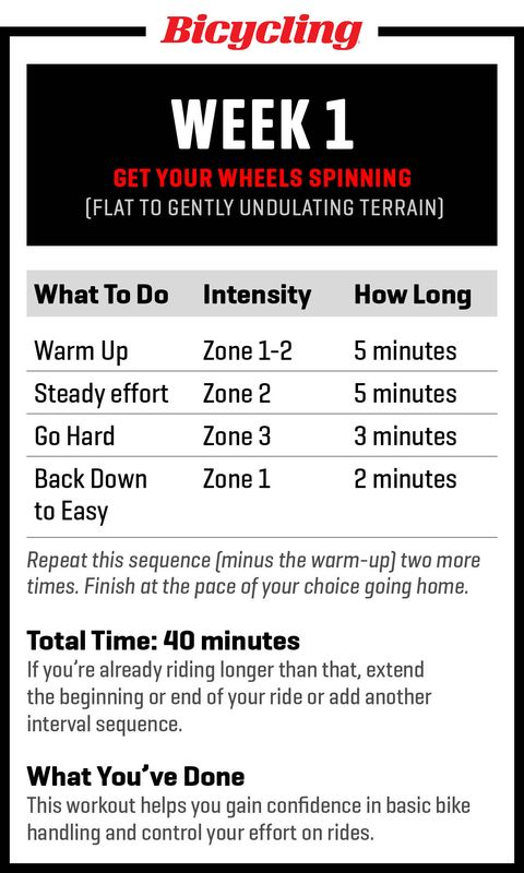 Boost Your Speed Strength And Endurance In Just 6 Weeks With This Training Plan