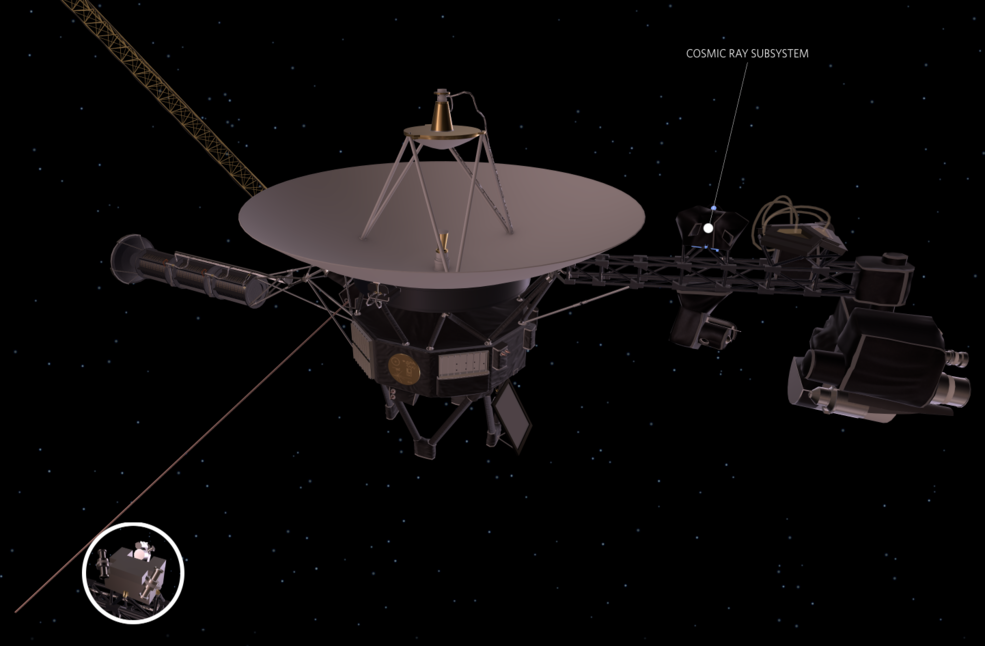 How NASA Is Trying to Keep the Voyager 2 Satellite Alive