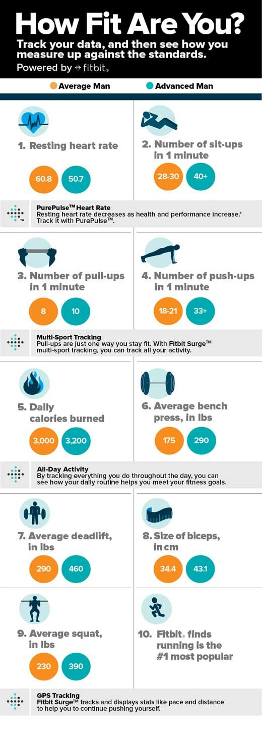 10 Ways to Test Your Fitness