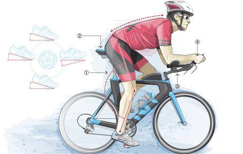 triathlon training guide bike