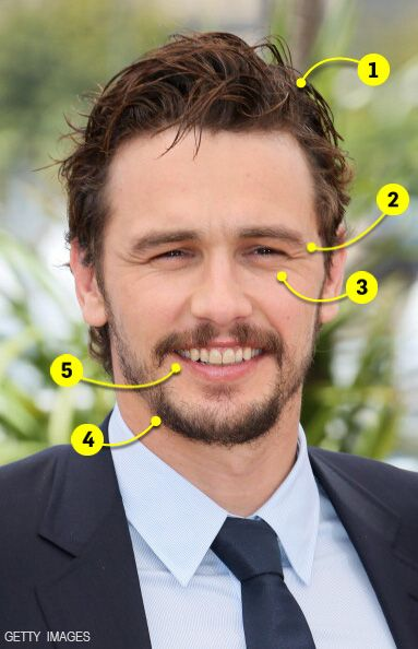 Look And Learn James Franco